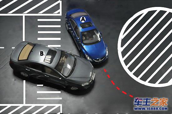 安全驾驶 实例判别常见交通事故责任(下)