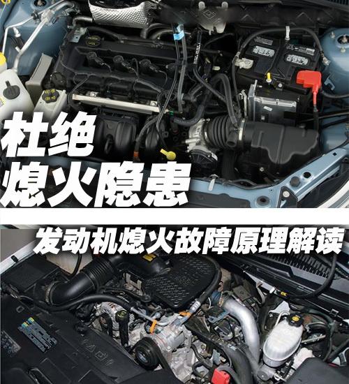 >>注:本文以电喷汽油发动机为例讨论