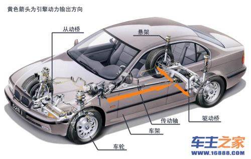汽车转向开关结构图