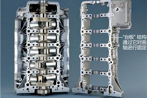 源自f1设计灵感 剖析宝马v10发动机图片