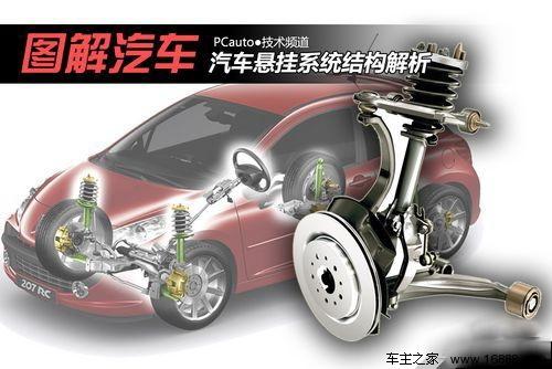 图解汽车 汽车悬挂系统结构全面解析