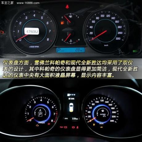 逢 科帕奇PK现代新胜达高清图片