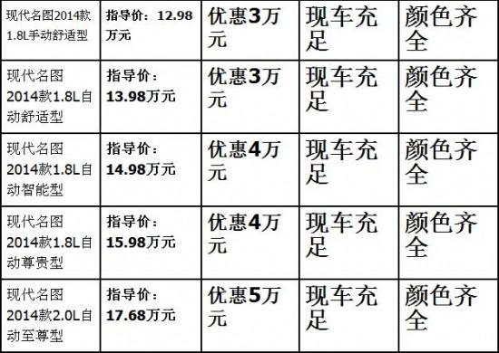 北京现代名图交易量价格表最新曝光名图报价高清图片