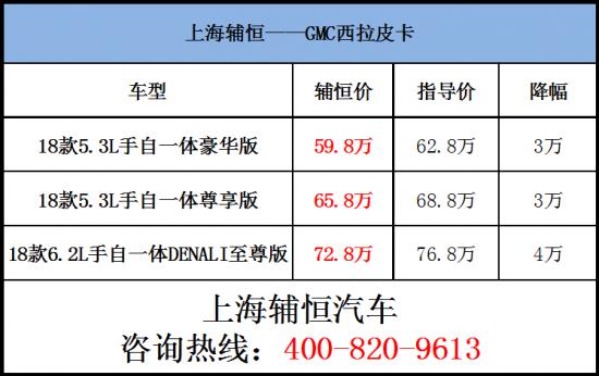 18款GMC皮卡西拉已到上海辅恒欢迎品鉴