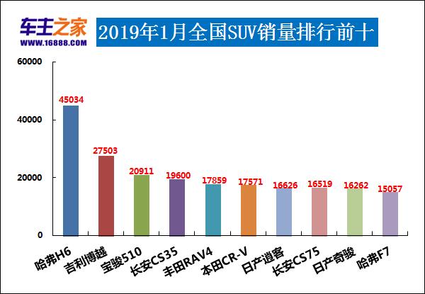 2019各大动o+排行榜_联通大数据沃指数 2019年3月移动应用APP排行榜