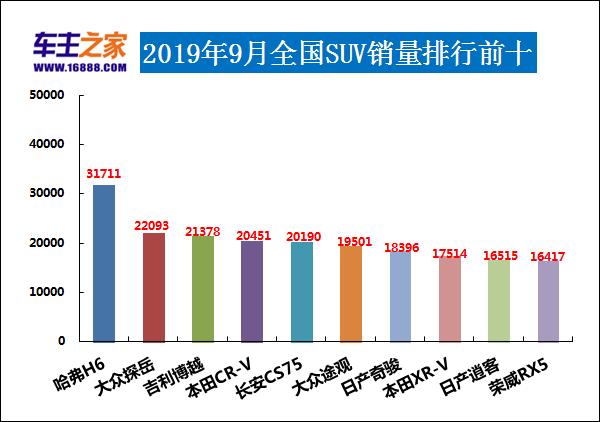 2019风云排行榜_科创板金秋造富风云排行榜:华兴源创董事长身价居首