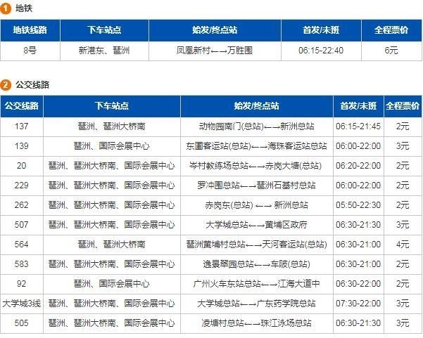 2019广州车展交通 2019广州车展时间