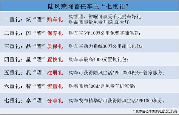 陆风荣曜正式开启预售 预售价8.28万元起