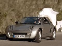 smart roadster图片