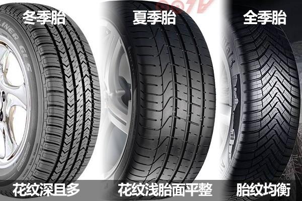 冬季开车选择什么轮胎